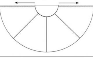 Юбка из атласа для девочки своими руками пошаговое изготовление
