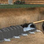Как выбрать канализацию для дома какую купить для частного дома
