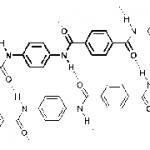 Всё о полиамиде основные свойства, особенности и применение