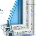 Разновидности и технические характеристики стеклопакетов