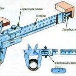 Измерения штангенциркулем резьбовых соединений, протекторов шин, линейных размеров