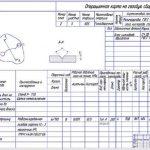 Карта технологического процесса сварки оформление, назначение