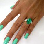 Как должно сидеть кольцо на пальце правила выбора кольца