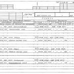 Маршрутная карта технологического процесса содержание, составление, бланк