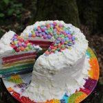 Обзор лучших кондитерских для заказа тортов в Челябинске
