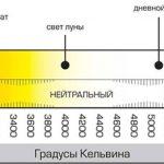 Цветовая температура светодиодных ламп таблица, какой свет лучше
