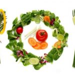 Лучшие вегетарианские заведения Перми в 2019 году