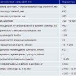 Токарно-винторезный станок ДИП-300 паспорт, характеристики, видео