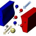 Электрохимическая обработка металлов методы, станки