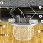 Установка светильников в натяжной потолок, монтаж