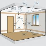 Разводка электрики в квартире схема и монтаж своими руками