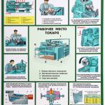 Правила по технике безопасности при работе на токарном станке