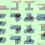 Типы и элементы сварных соединений, ГОСТ 5264-80