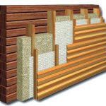 Технологии утепления изнутри деревянного дома