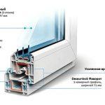 Утепляем лоджию и балкон. Выбор систем остекления.